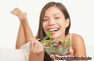 O que Emagrece mais Dieta ou Exercícios?