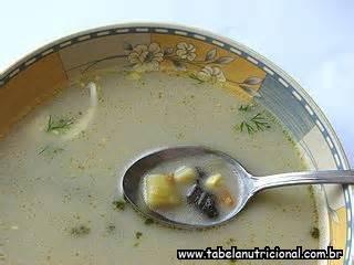 Dieta da Sopa Incor