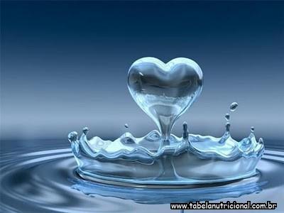Você sabia que a água que você bebe pode estar afetando diretamente a sua saúde?