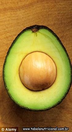 Abacate triplica a chance de engravidar.