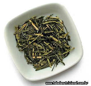 Cura do câncer de pele pode esta no chá verde