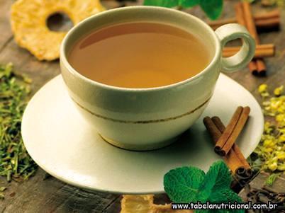 O chá verde pode diminuir o risco de câncer de estômago