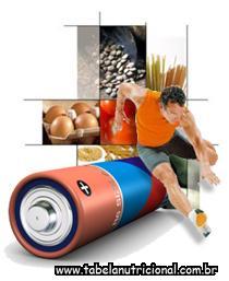A energia dos alimentos.