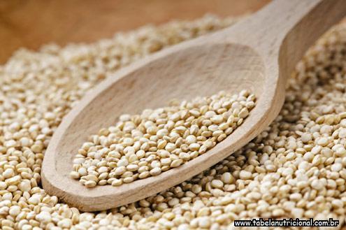 Quinoa e Suas Propriedades Nutricionais
