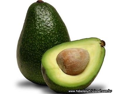 Invista no abacate!!!